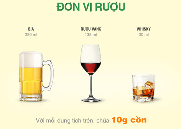 tác hại của rượu bia