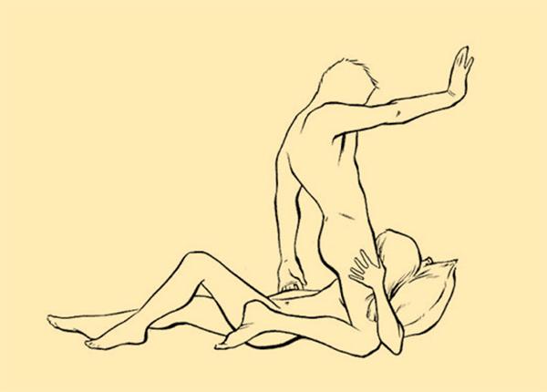 tư thế làm tình cho các cặp vợ chồng