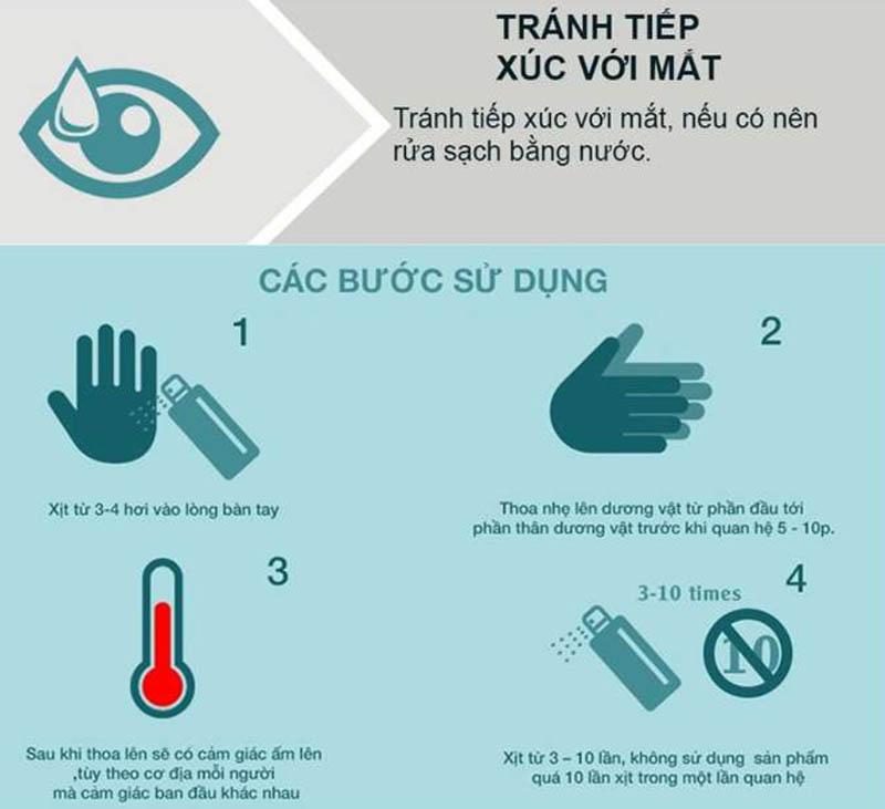 Cách sử dụng thuốc xịt cương dương