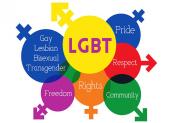 Hầu hết mọi người đều không thật sự hiểu rõ LGBT là gì?
